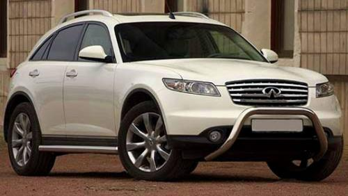 The Infiniti FX series SUV will be all-new for 2009 and will make its debut